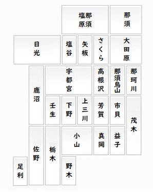 栃木マップ