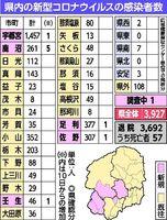 者 情報 感染 栃木 県 コロナ ウイルス