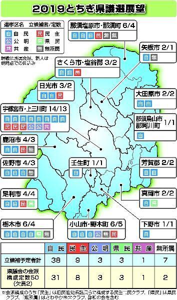 栃木県議選
