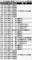 埼玉 県 コロナ クラスター