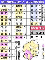 栃木 コロナ ウイルス 感染 者 栃木県/新型コロナウイルス感染症に関する情報