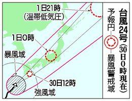 風速 12 メートル