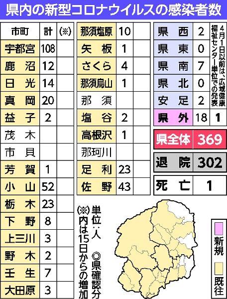 クラスター 埼玉 県 コロナ
