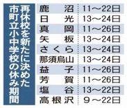 休校 学校 栃木 県