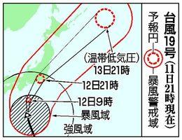 台風 19 号 栃木
