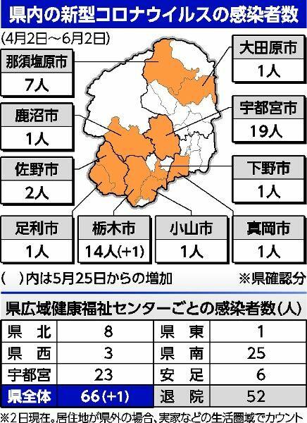 埼玉 コロナ ウイルス
